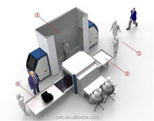 Terahertz Security Body Scanner
