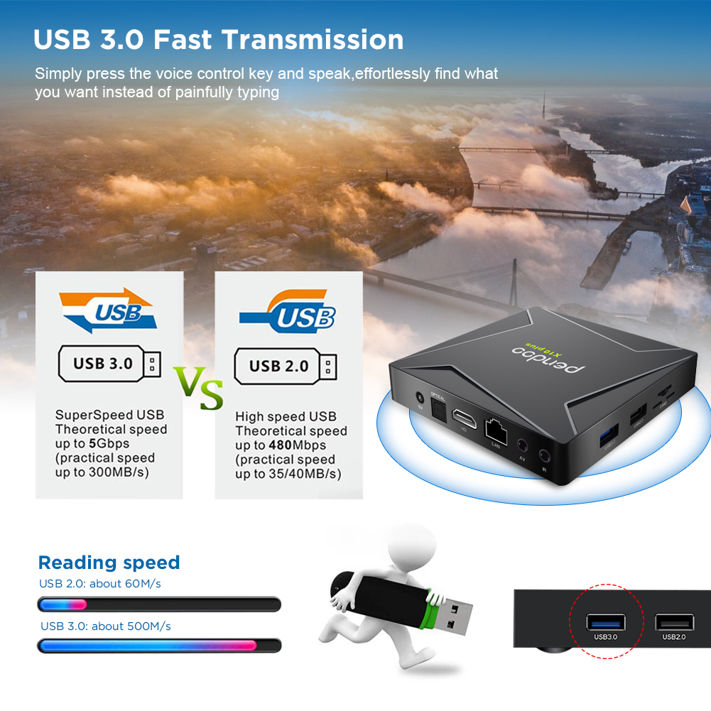 Wholesale Pendoo X10 Plus Amlogic S905X2 TV Box DDR4 RAM 2g ROM 16g H. 265 for Android 8.1 OS Set Top TV Box 4K