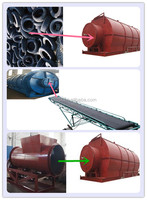 waste plastic to fuel with special carbon discharging system