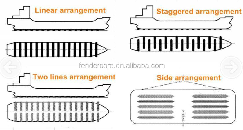Pneumatic ship rubber airbag/ ship launching airbag, floating pontoon