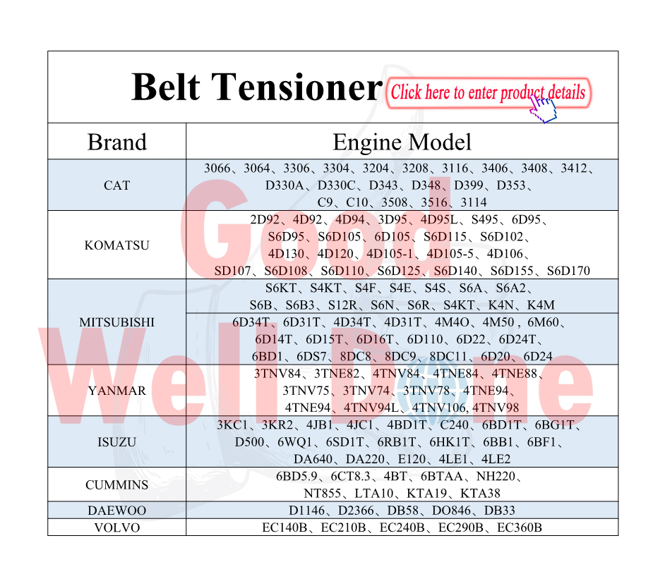 Top Quality Excavator Parts 320D 344-1722 Belt Tensioner Pulley