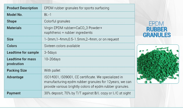 Granulated epdm rubber for outdoor basketball pitch