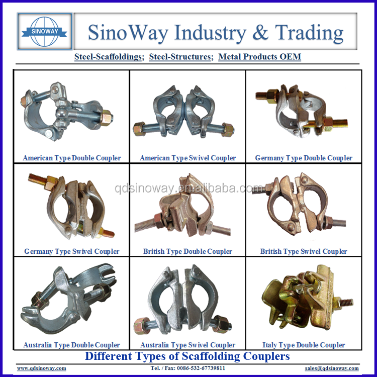 Different Types Of Scaffolding : List manufacturers of types scaffolding couplers buy