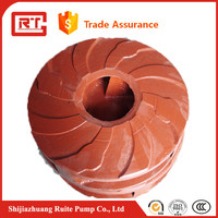 zv drive vertical slurry pump,impellers for water pumps