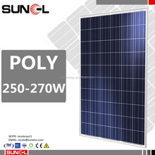 photo voltaic panels solar manufacturers 250 255 260 watt