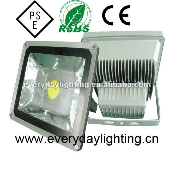 Hot-sell high power ip65 led floodlight