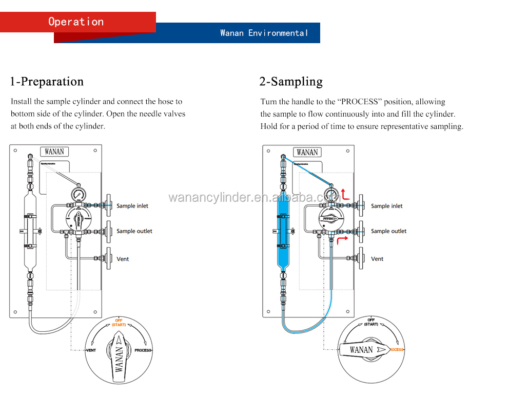 energy service/liquefied gas sampler