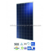 Best PV Supplier 300Watt Poly INE Polycrystalline Silicon PV Solar Panel for Home Use