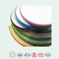 T shape pvc edge banding for MDF made in china