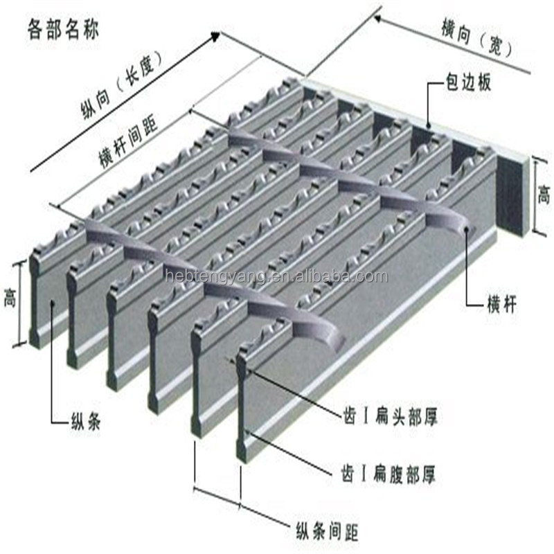 China low carbon flat bar steel grating with a competitive price