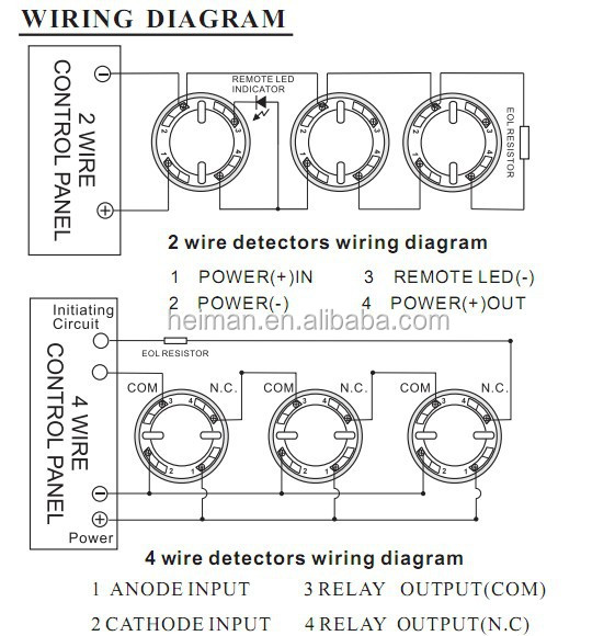 Wire Smoke Detector Wiring Diagram on fire smoke damper diagram, smoke detector placement diagram, smoke alarms in a series diagram, fire alarm wiring diagram, smoke alarms in series wiring diagram, smoke detector system diagram, 4 wire smoke alarm, smoke loop wiring diagram, smoke detector installation diagram,