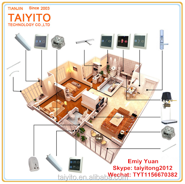 China Stable Wireless Home Automation, ZigBEE Home Automation Kit, Smart home Automation System for House
