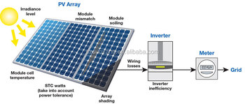 12v solar cell calculator solar panel made in china street light hybrid system