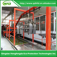 HENGFENGDA ED Coating, CED Coating, Electrocoating
