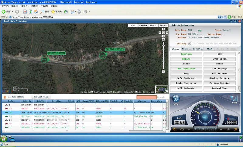 GPS tracking software for fleet /asset / personnel management