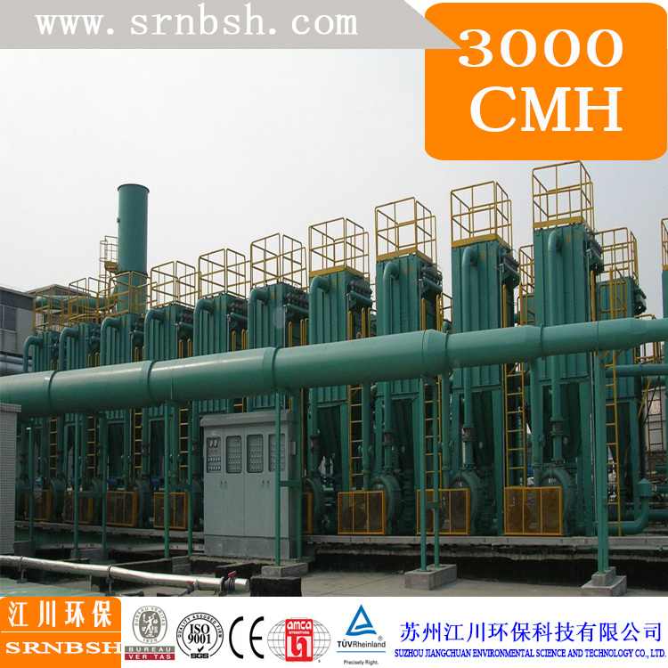 China High safety performance Impluse Filter Cartridge Type Dust Collector Treatment Technology