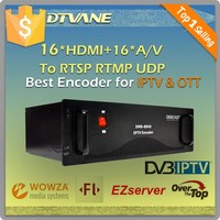 (DMB-8840) 16 In 1 HDMI To IP rtmp encoder IPTV Encoder For Wowza server with good price