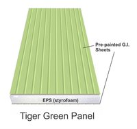 TIger Green Insulated Panels