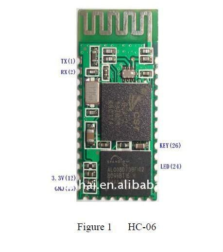 bluetooth module chip SH-06