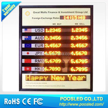 currency display signage \ currency foreign board screen \ currency foreign sign board