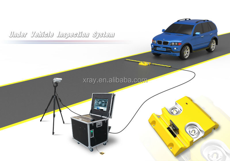 Mobile Under Vehicle Surveillance System for airport UVSS