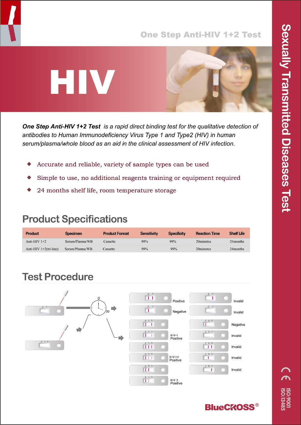 Sexually Transmitted Diseases Test Rapid HIV Test Kits