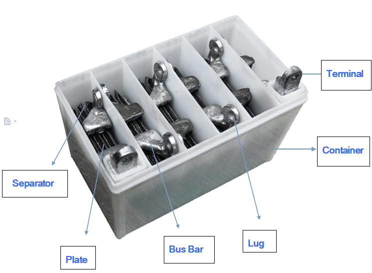 High Quality PE Lead Acid Battery Separator 12V 6.5Ah Battery