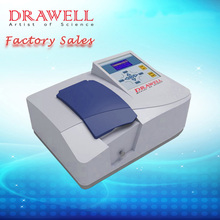 Cheap portable uv/vis spectrophotometer price china