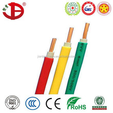High Quality PVC Insulated and sheath Single core and Multicore BVV Electrical Cable NYM