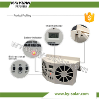 Low Price 2W Solar Power Car Exhaust Fan solar car fan