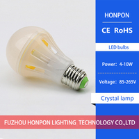 High Lumen MCOB Motion Sensor Led