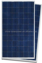 chinese photovoltaic panels prices