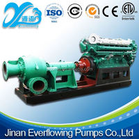 mechanical seal slurry pump equipment