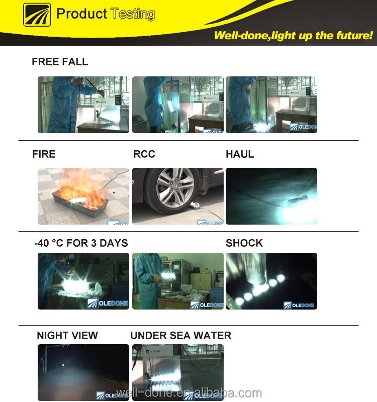 mini motorcycle part, 10W LED work light, mini motorcycle driving lightt, WD-1L10