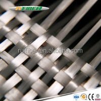 Fiberglass Reinforcements /Composite materials /E-glass Fiber Woven roving Cloth Fiberglass roving