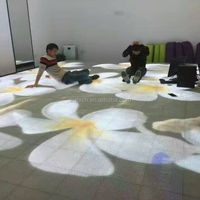 Full Color LED Floor Display Screen
