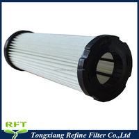 China Supplier High Efficiency Vacuum Cleaner Filter Hepa for Dirt Devil Type F1 HEPA Vacuum Filter