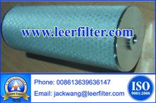 Steam Gas Stainless Steel Sintered Filter Cartridge
