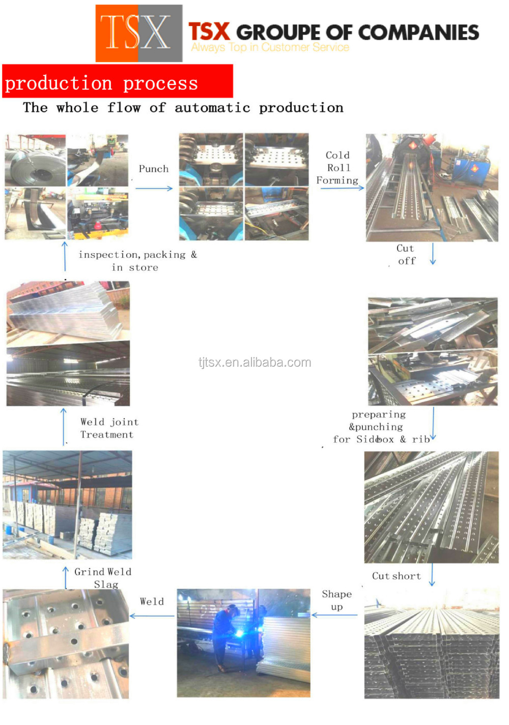 Metal Building Planks Deck Size