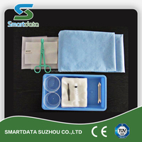 Single use procedure kit AMD Treatment Pack