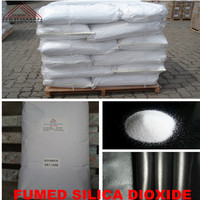 Silica matting agent AH-6601 for wood coating