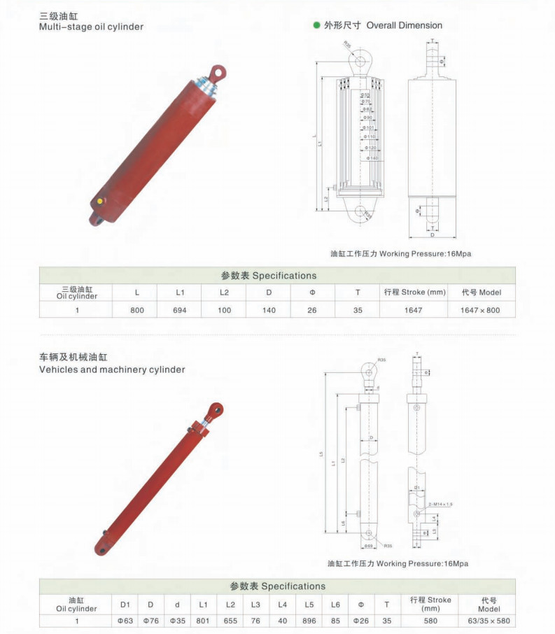 Mining hydraulic supports and hydraulic cylinder and hydraulic jack from China