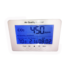 Desktop indoor air quality monitor with high accuracy IAQ co2 monitor
