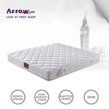 royal coil spring used hotel mattresses for sale