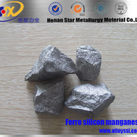 High Quality High Low Carbon Ferro