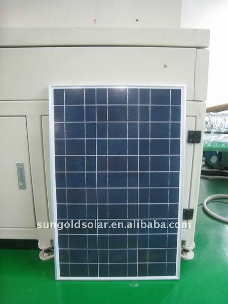 high efficient lower price solar panel