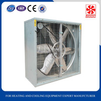 external rotor motor power hot air solution box type Exhaust cooling fan