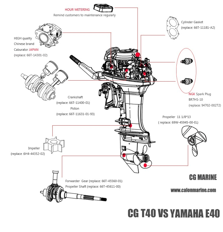 [DIAGRAM_4FR]  T40 Speed Boat Motor,Outboard Manufacturers/boat Engines For Sale,Outboard  Motor Specs/outdoor Boat Motors - Buy Boat Motor,Outboard  Manufacturers/boat Engines For Sale,Outboard Motor Specs/outdoor Boat  Motors Product on Alibaba.com | Outboard Engine Diagram |  | Alibaba.com