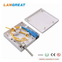 FTTH FIBER OPTIC FACE PLATE SERIES
