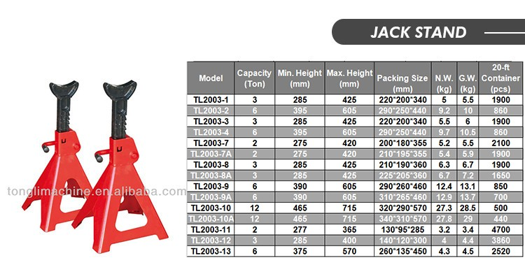 Guaranteed Quality Proper Price TL2003-1Jack Stand